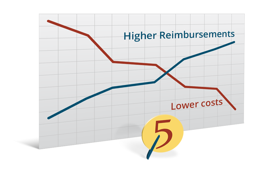 With 5thPort, reduce costs and increase reimbursements.