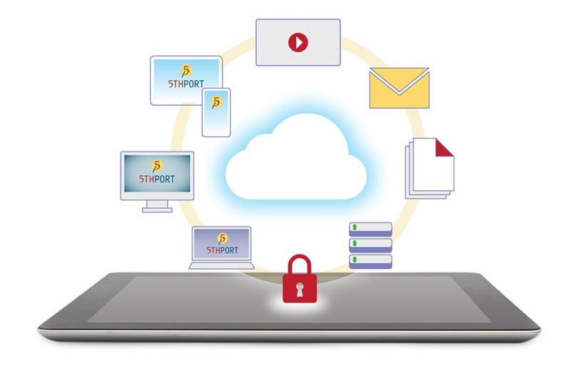 5thPort's eConsent software documentation including the entire engagement process and informed eConsents, can be accessed on any device and is completely customizable. This image shows emails, documents being created and accessed in a secure manner - yet one that's entirely in your hands.